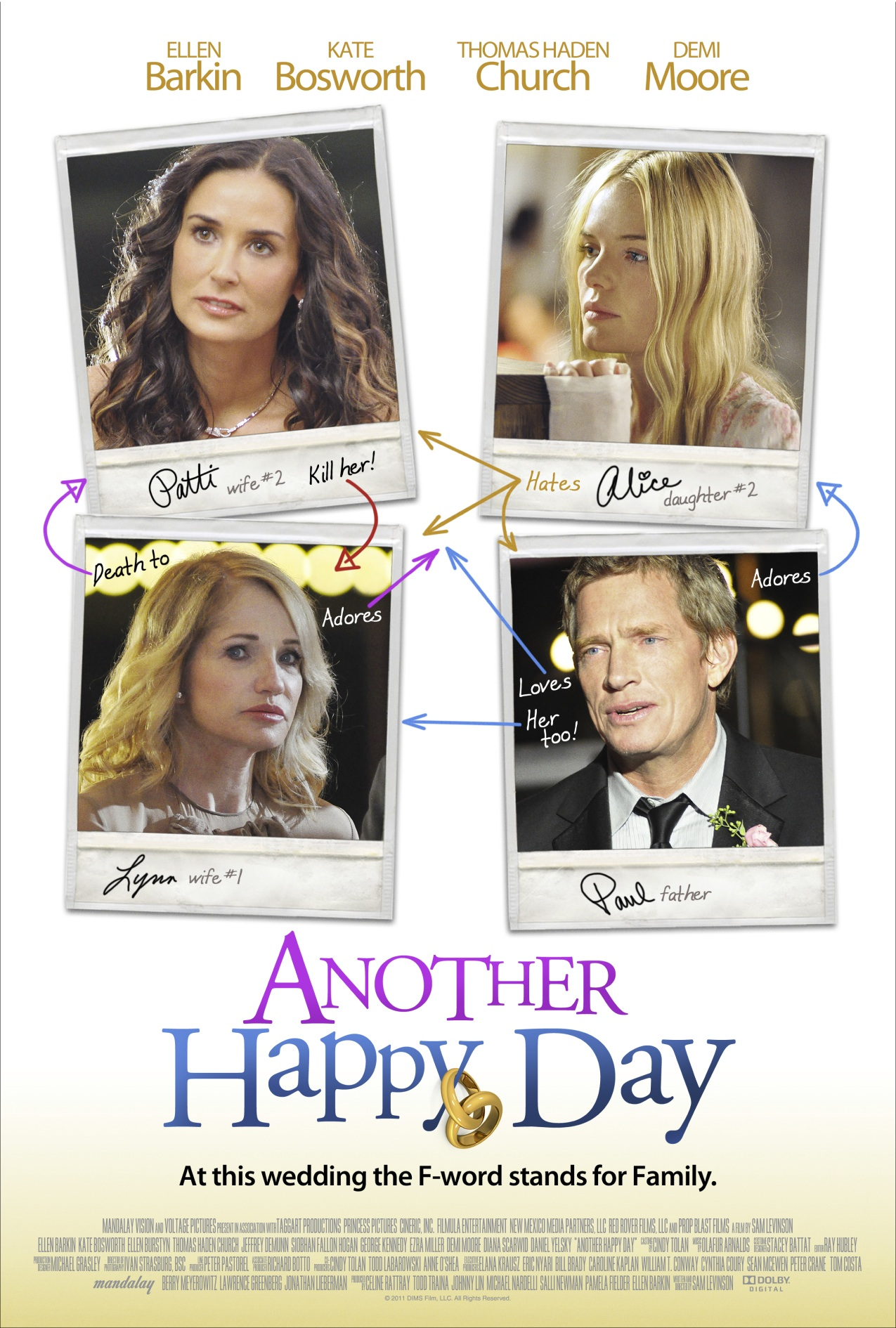 Download Another Happy Day 2011 1080p BluRay x264 anoXmous Torrent